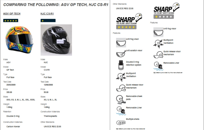 sharp-site-3